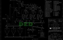 Electrical/Automation With PLC HMI Scada DESIGN 1 flow_sheet_kernel_handling_plant_r_2