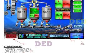 Electrical/Automation With PLC HMI Scada TRAINING 3 manual_plc_pt_sds_page_3